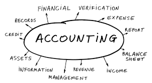 Accounting and Bookkeeping services in Dubai